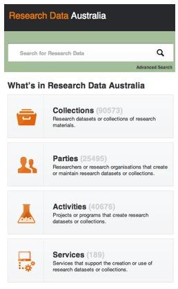Research Data Australia